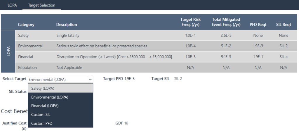 Target Selection - ProSET®