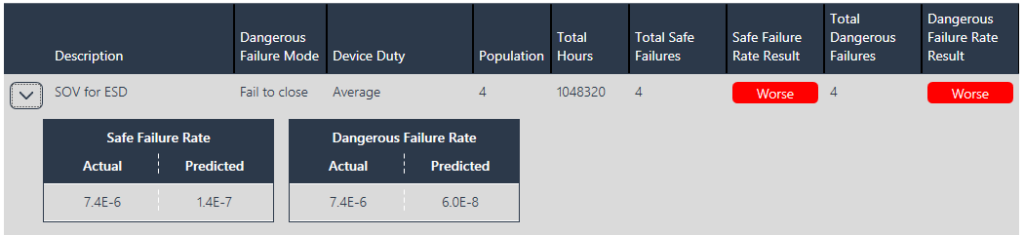 Failure Rate Results - Devices Overview - Data Comp